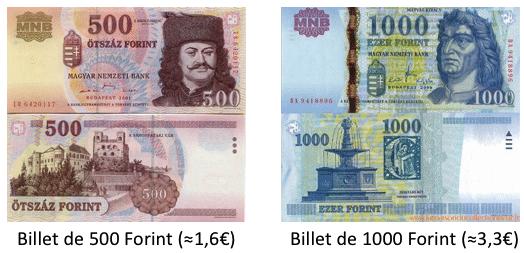 billets hongrois monnaie hongroise