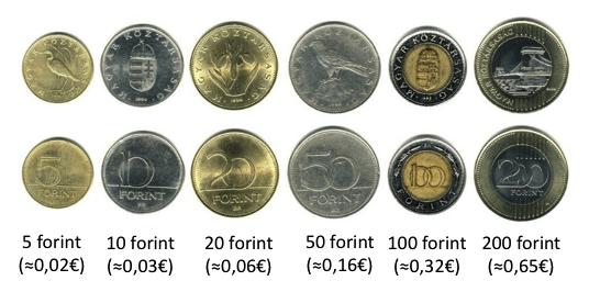pieces de monnaie hongroise