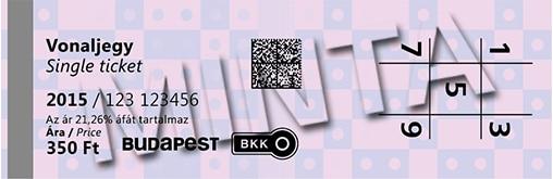 ticket transports publics de Budapest