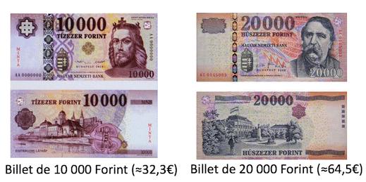 monnaie hongrie budapest